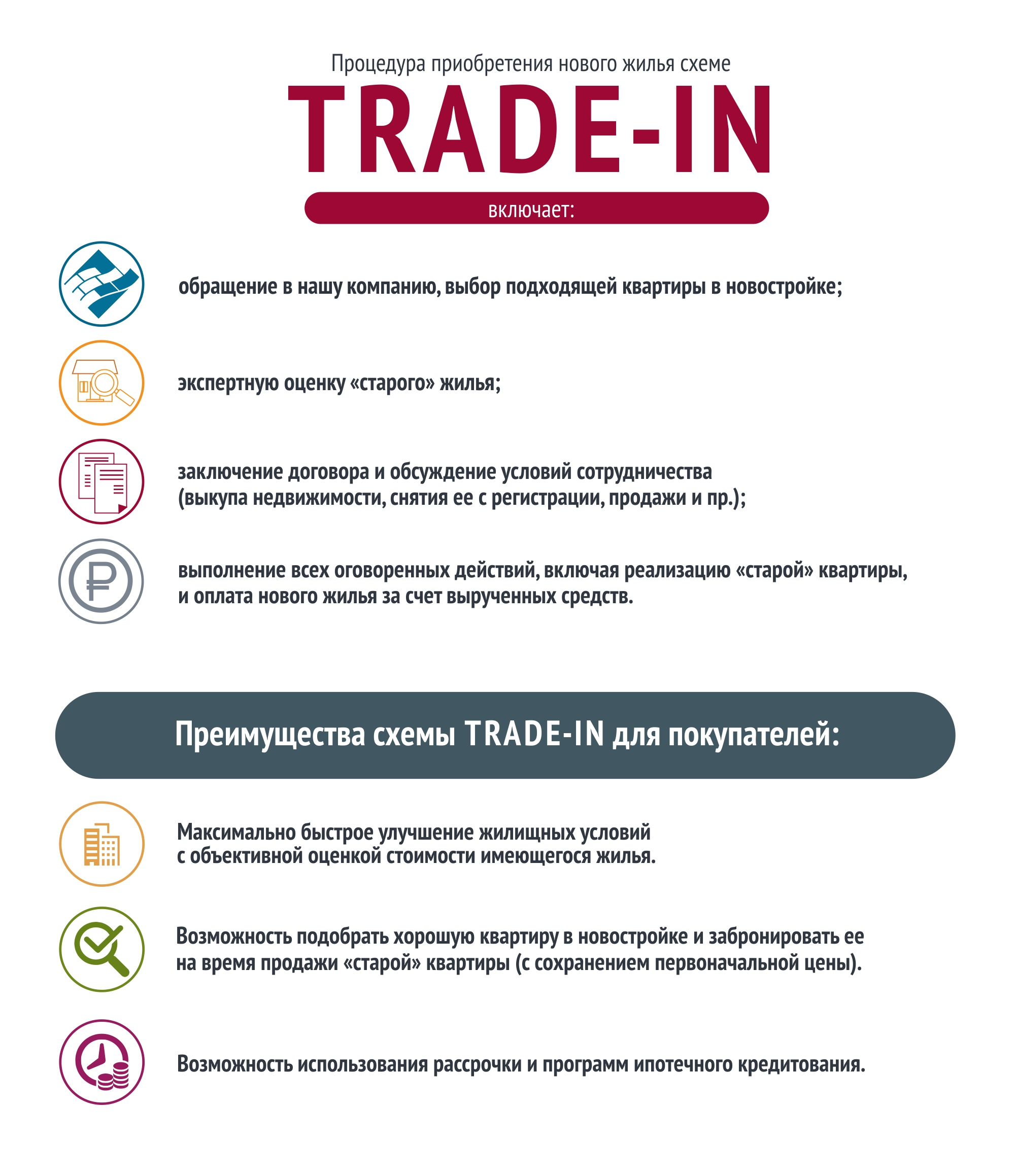 infograf trade in